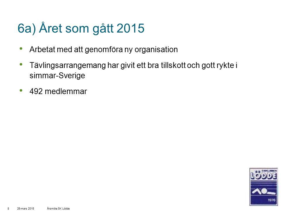 6a) Året som gått 2015 Arbetat med att genomföra ny organisation Tävlingsarrangemang har givit ett bra tillskott och gott rykte i simmar-Sverige 492 medlemmar 26-mars 20158Årsmöte SK Lödde