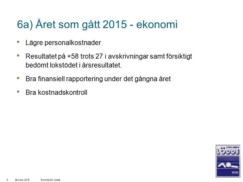 6a) Året som gått 2015 - ekonomi Lägre personalkostnader Resultatet på +58 trots 27 i avskrivningar samt försiktigt bedömt lokstödet i årsresultatet.