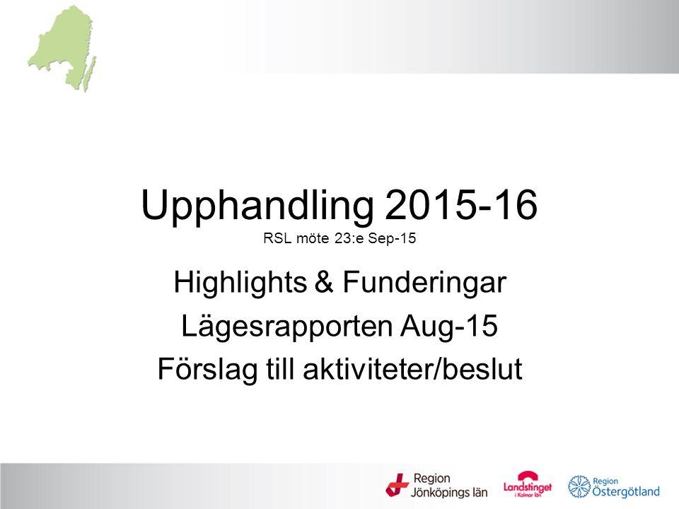 Upphandling 2015-16 RSL möte 23:e Sep-15 Highlights & Funderingar Lägesrapporten Aug-15 Förslag till aktiviteter/beslut