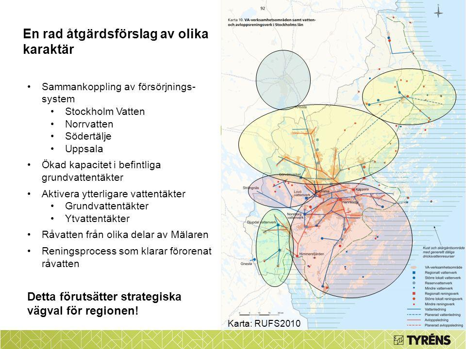 Karta: RUFS2010 Sammankoppling av försörjnings- system Stockholm Vatten Norrvatten Södertälje Uppsala Ökad kapacitet i befintliga grundvattentäkter Aktivera ytterligare vattentäkter Grundvattentäkter Ytvattentäkter Råvatten från olika delar av Mälaren Reningsprocess som klarar förorenat råvatten Detta förutsätter strategiska vägval för regionen.