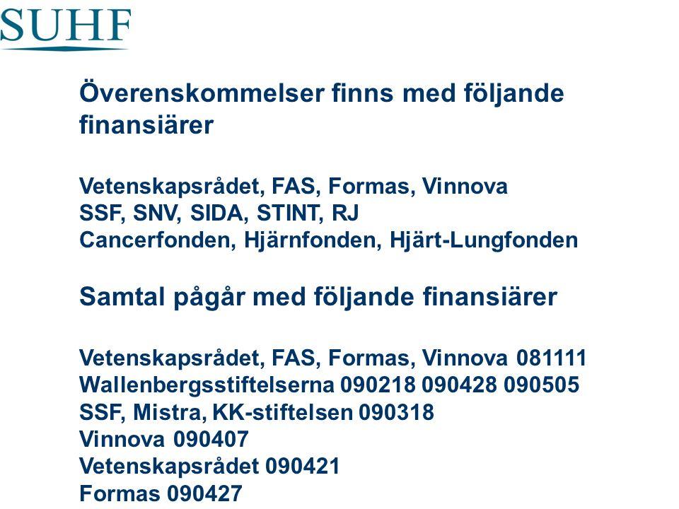 Överenskommelser finns med följande finansiärer Vetenskapsrådet, FAS, Formas, Vinnova SSF, SNV, SIDA, STINT, RJ Cancerfonden, Hjärnfonden, Hjärt-Lungf