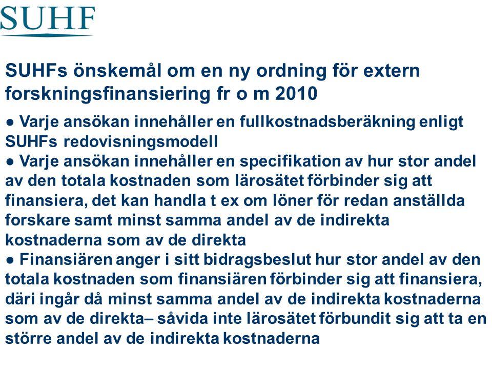 SUHFs önskemål om en ny ordning för extern forskningsfinansiering fr o m 2010 ● Varje ansökan innehåller en fullkostnadsberäkning enligt SUHFs redovis