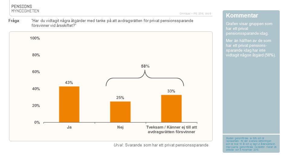 Kommentar Grafen visar gruppen som har ett privat pensionssparande idag. Mer än hälften av de som har ett privat pensions- sparande idag har inte vidt