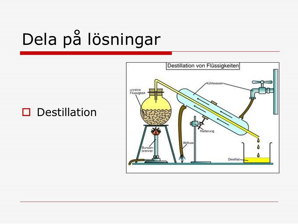 Dela på lösningar  Destillation