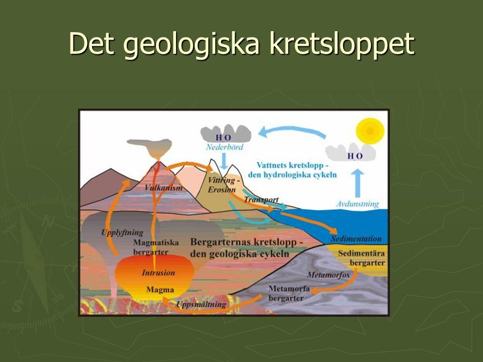 Det geologiska kretsloppet