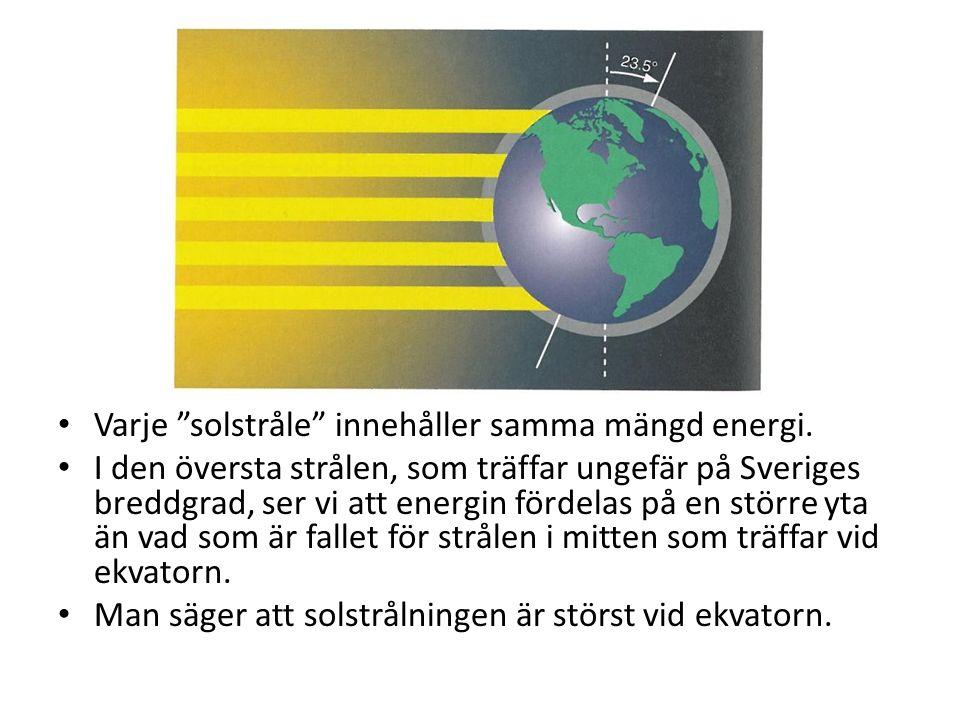 Varje solstråle innehåller samma mängd energi.