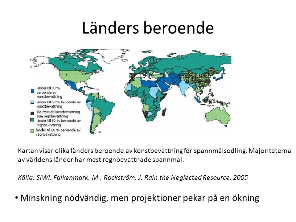 Länders beroende Kartan visar olika länders beroende av konstbevattning för spannmålsodling.