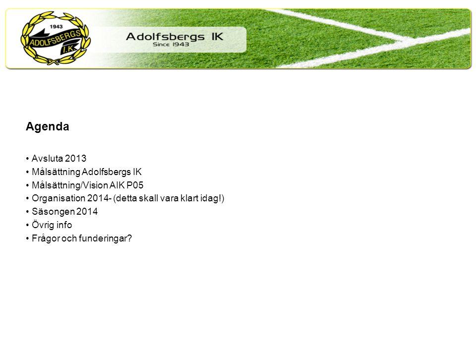 Agenda Avsluta 2013 Målsättning Adolfsbergs IK Målsättning/Vision AIK P05 Organisation 2014- (detta skall vara klart idag!) Säsongen 2014 Övrig info Frågor och funderingar?