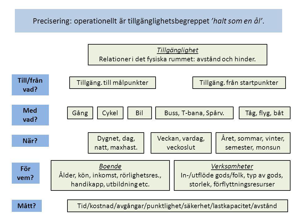 Precisering: operationellt är tillgänglighetsbegreppet 'halt som en ål'.