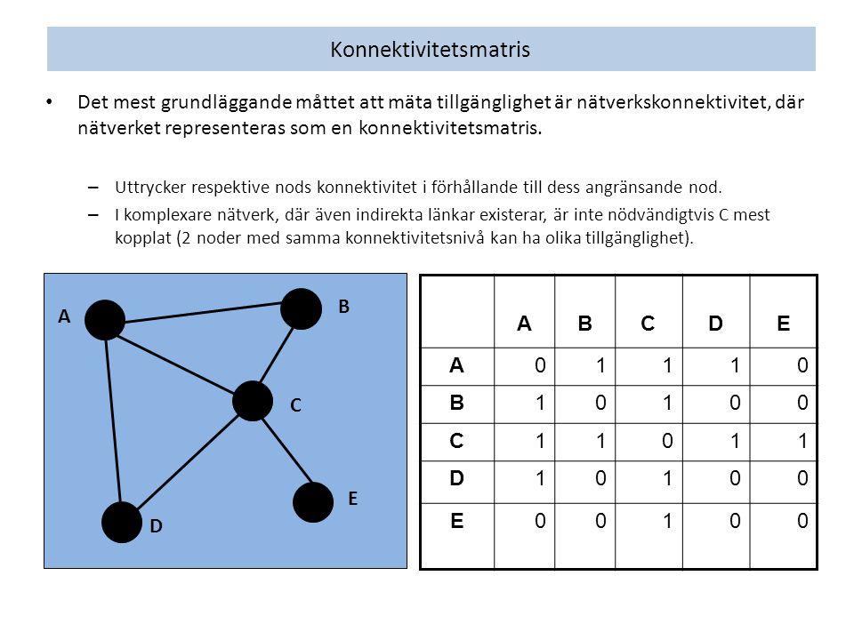 Konnektivitetsmatris Det mest grundläggande måttet att mäta tillgänglighet är nätverkskonnektivitet, där nätverket representeras som en konnektivitetsmatris.