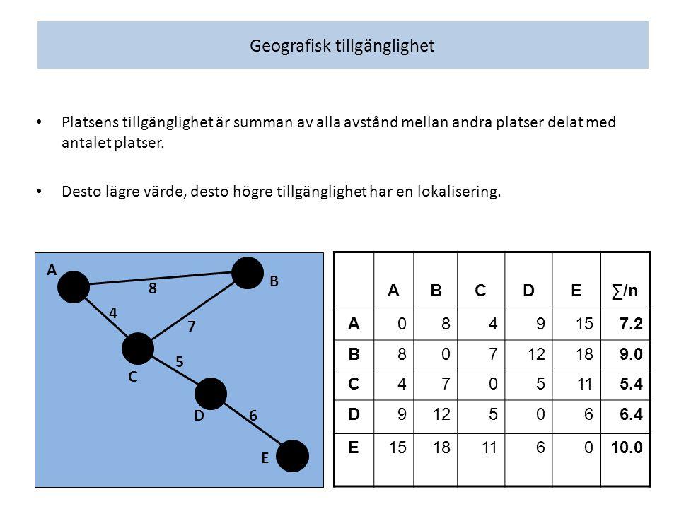Geografisk tillgänglighet Platsens tillgänglighet är summan av alla avstånd mellan andra platser delat med antalet platser.
