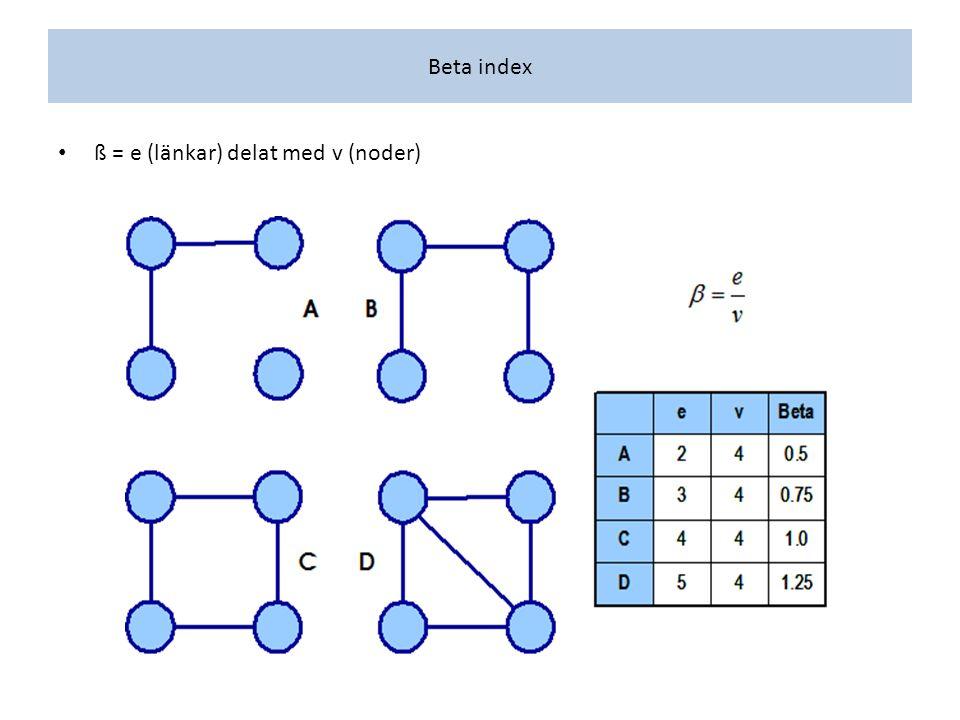 Beta index ß = e (länkar) delat med v (noder)