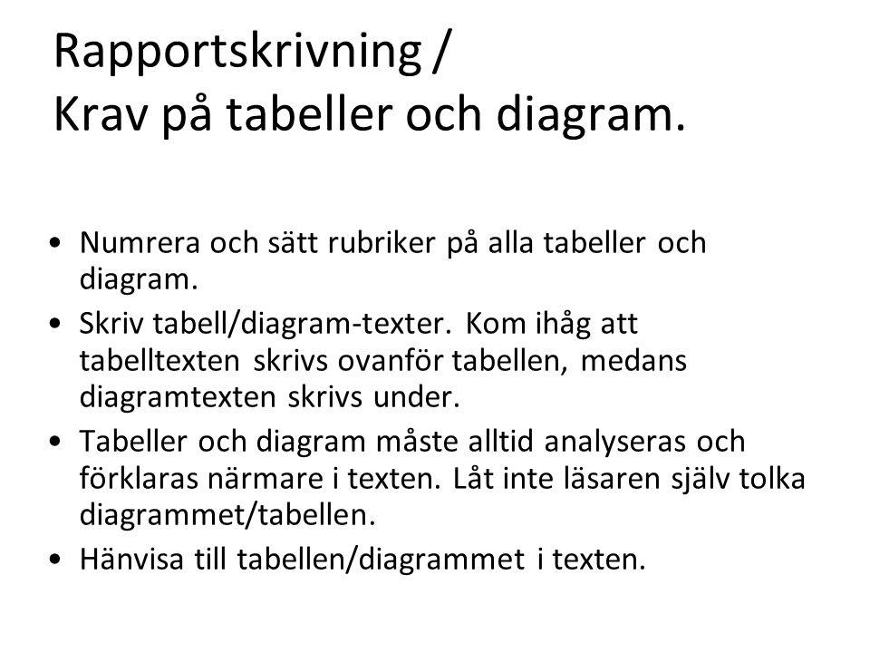 Rapportskrivning / Krav på tabeller och diagram.