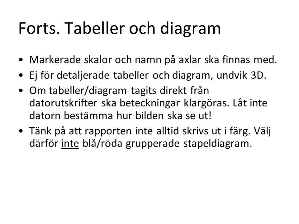 Forts.Tabeller och diagram Markerade skalor och namn på axlar ska finnas med.