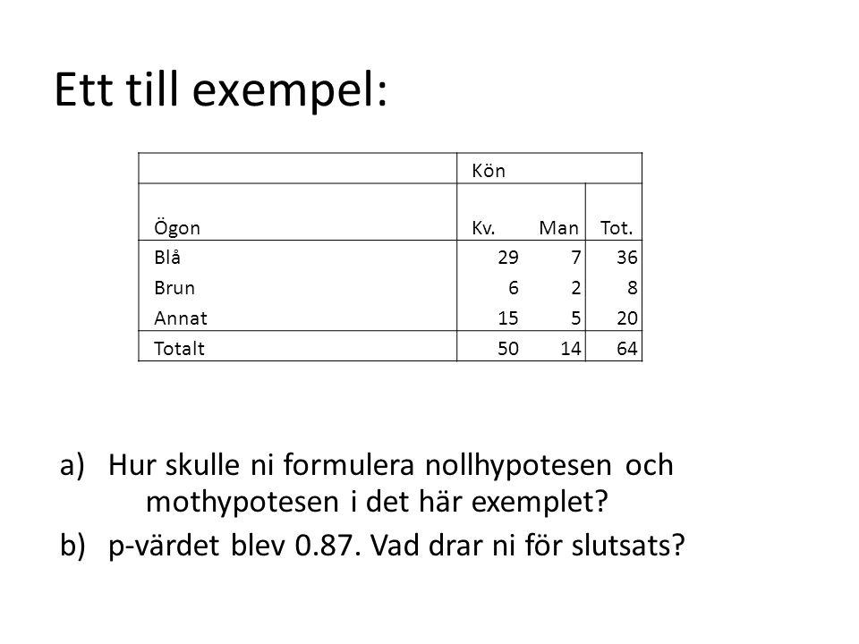 Ett till exempel: a)Hur skulle ni formulera nollhypotesen och mothypotesen i det här exemplet.