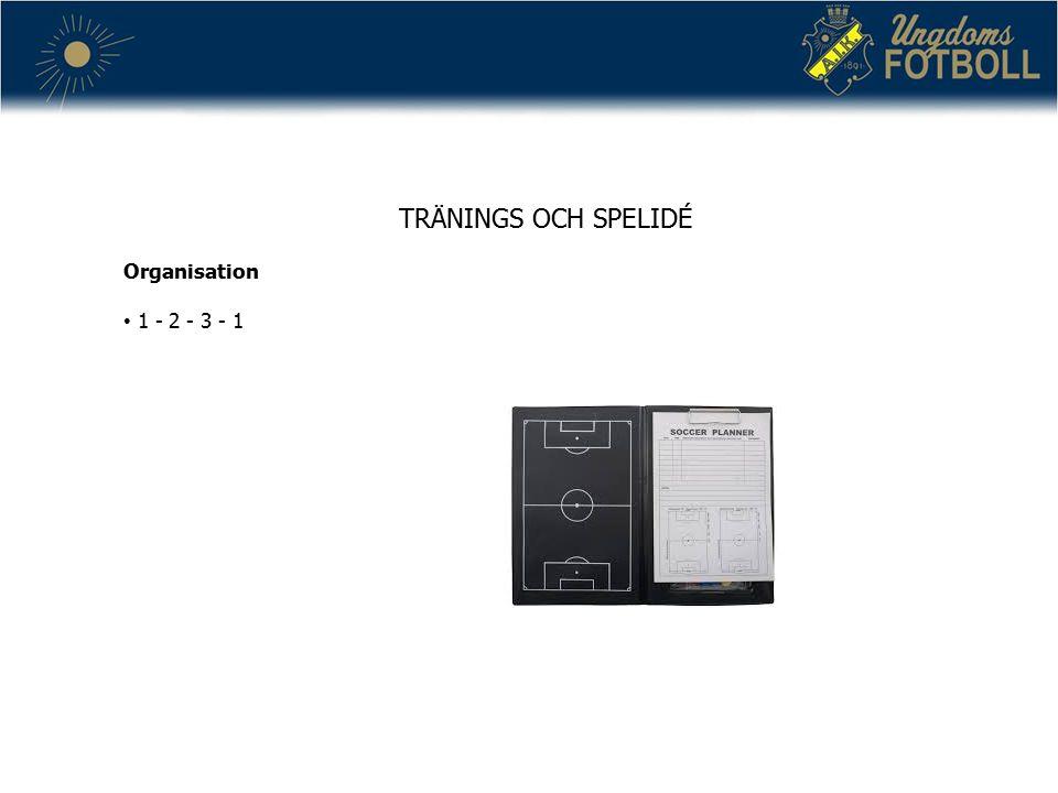 TRÄNINGS OCH SPELIDÉ Organisation 1 - 2 - 3 - 1