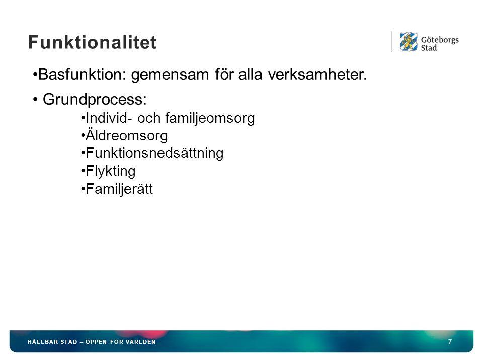 Funktionalitet 7 HÅLLBAR STAD – ÖPPEN FÖR VÄRLDEN Basfunktion: gemensam för alla verksamheter.