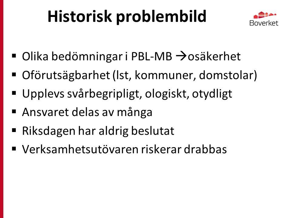 2 september 2015 Historisk problembild  Olika bedömningar i PBL-MB  osäkerhet  Oförutsägbarhet (lst, kommuner, domstolar)  Upplevs svårbegripligt, ologiskt, otydligt  Ansvaret delas av många  Riksdagen har aldrig beslutat  Verksamhetsutövaren riskerar drabbas
