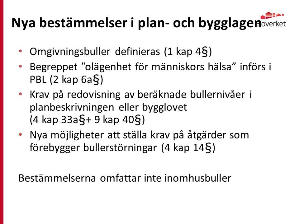 2 september 2015 Nya bestämmelser i plan- och bygglagen Omgivningsbuller definieras (1 kap 4§) Begreppet olägenhet för människors hälsa införs i PBL (2 kap 6a§) Krav på redovisning av beräknade bullernivåer i planbeskrivningen eller bygglovet (4 kap 33a§+ 9 kap 40§) Nya möjligheter att ställa krav på åtgärder som förebygger bullerstörningar (4 kap 14§) Bestämmelserna omfattar inte inomhusbuller