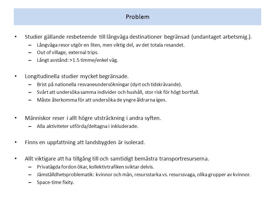 Problem Studier gällande resbeteende till långväga destinationer begränsad (undantaget arbetsmig.).