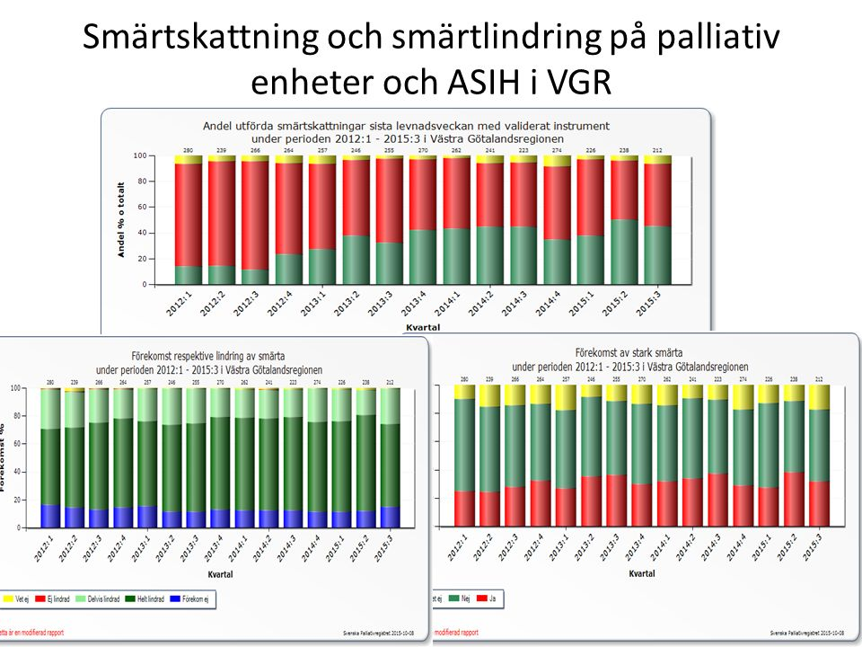 Smärtskattning och smärtlindring på palliativ enheter och ASIH i VGR