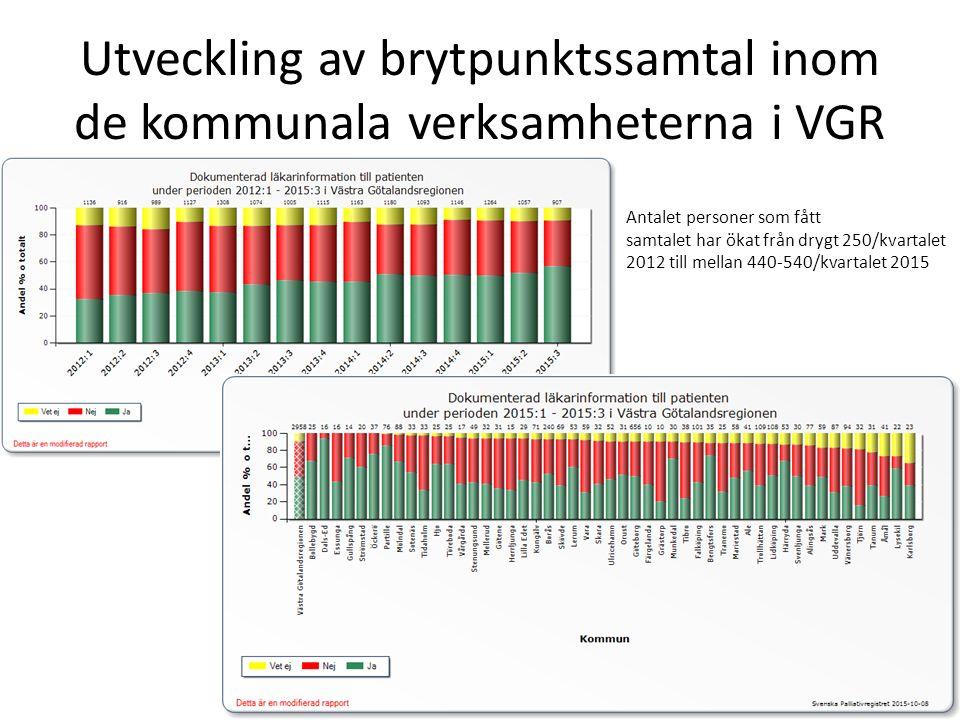 Utveckling av brytpunktssamtal inom de kommunala verksamheterna i VGR Antalet personer som fått samtalet har ökat från drygt 250/kvartalet 2012 till mellan 440-540/kvartalet 2015