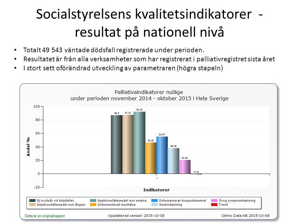 Socialstyrelsens kvalitetsindikatorer - resultat på nationell nivå Totalt 49 543 väntade dödsfall registrerade under perioden.