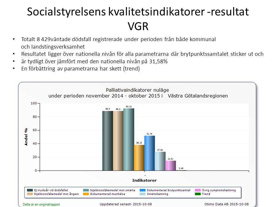 Socialstyrelsens kvalitetsindikatorer -resultat VGR Totalt 8 429väntade dödsfall registrerade under perioden från både kommunal och landstingsverksamhet Resultatet ligger över nationella nivån för alla parametrarna där brytpunktssamtalet sticker ut och är tydligt över jämfört med den nationella nivån på 31,58% En förbättring av parametrarna har skett (trend)