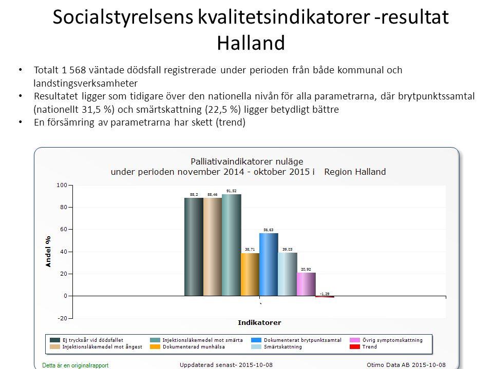 Socialstyrelsens kvalitetsindikatorer - resultat på SU Totalt 950 väntade dödsfall registrerade under perioden från sjukhuset förutom specialiserad palliativ vård Resultatet ligger något över sjukhus nationellt nivå för trycksår, inj vb mot ångest och smärta, samt brytpunktssamtal under nationell nivån för munhälsa, smärtskattning och symtomskattning En försämring av parametrarna kan ses (trend)