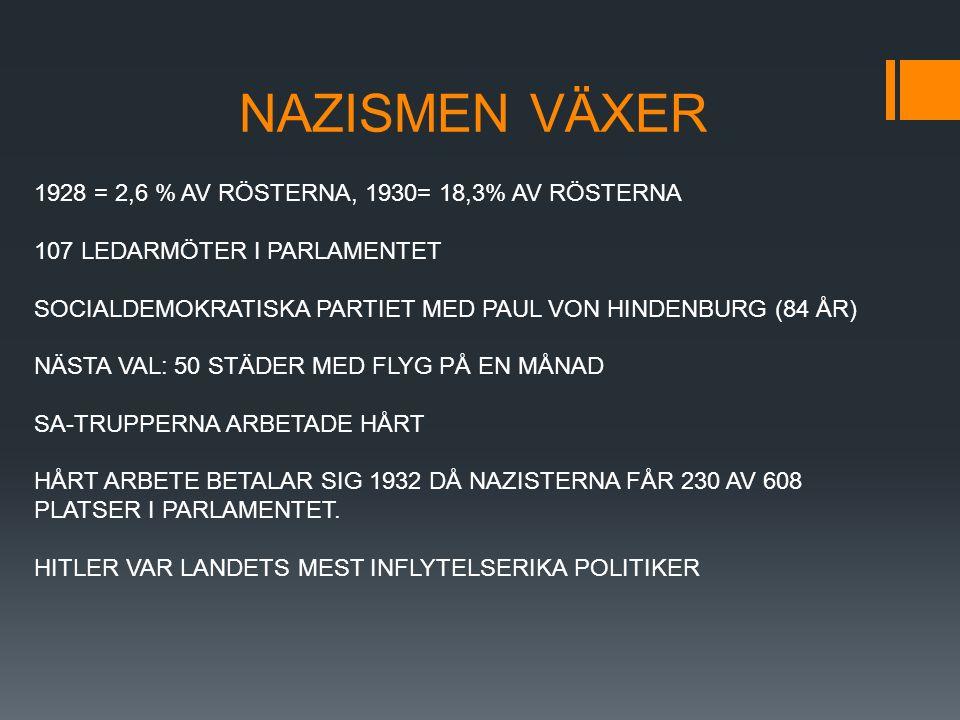 NAZISMEN VÄXER 1928 = 2,6 % AV RÖSTERNA, 1930= 18,3% AV RÖSTERNA 107 LEDARMÖTER I PARLAMENTET SOCIALDEMOKRATISKA PARTIET MED PAUL VON HINDENBURG (84 ÅR) NÄSTA VAL: 50 STÄDER MED FLYG PÅ EN MÅNAD SA-TRUPPERNA ARBETADE HÅRT HÅRT ARBETE BETALAR SIG 1932 DÅ NAZISTERNA FÅR 230 AV 608 PLATSER I PARLAMENTET.