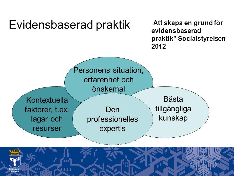 Evidensbaserad praktik Den professionelles expertis Bästa tillgängliga kunskap Personens situation, erfarenhet och önskemål Kontextuella faktorer, t.ex.
