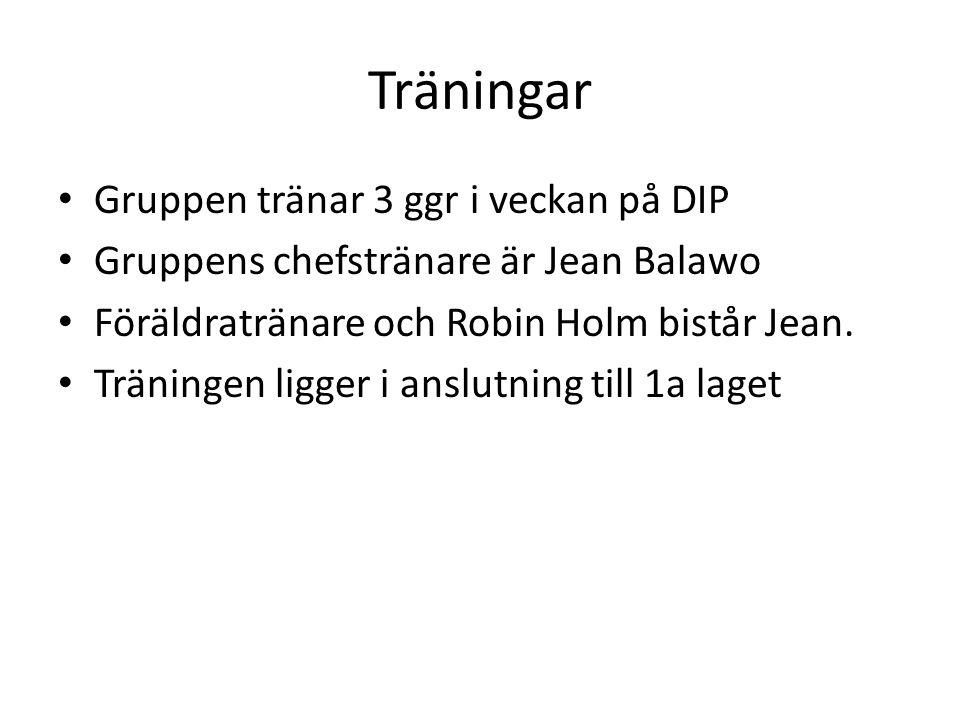 Träningar Gruppen tränar 3 ggr i veckan på DIP Gruppens chefstränare är Jean Balawo Föräldratränare och Robin Holm bistår Jean.