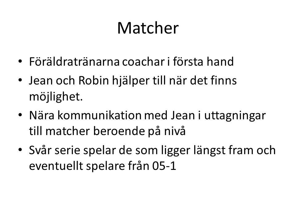 Matcher Föräldratränarna coachar i första hand Jean och Robin hjälper till när det finns möjlighet.