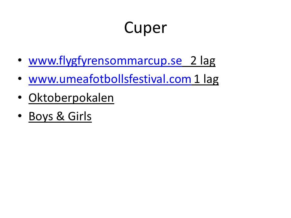 Cuper www.flygfyrensommarcup.se 2 lag www.flygfyrensommarcup.se www.umeafotbollsfestival.com 1 lag www.umeafotbollsfestival.com Oktoberpokalen Boys & Girls