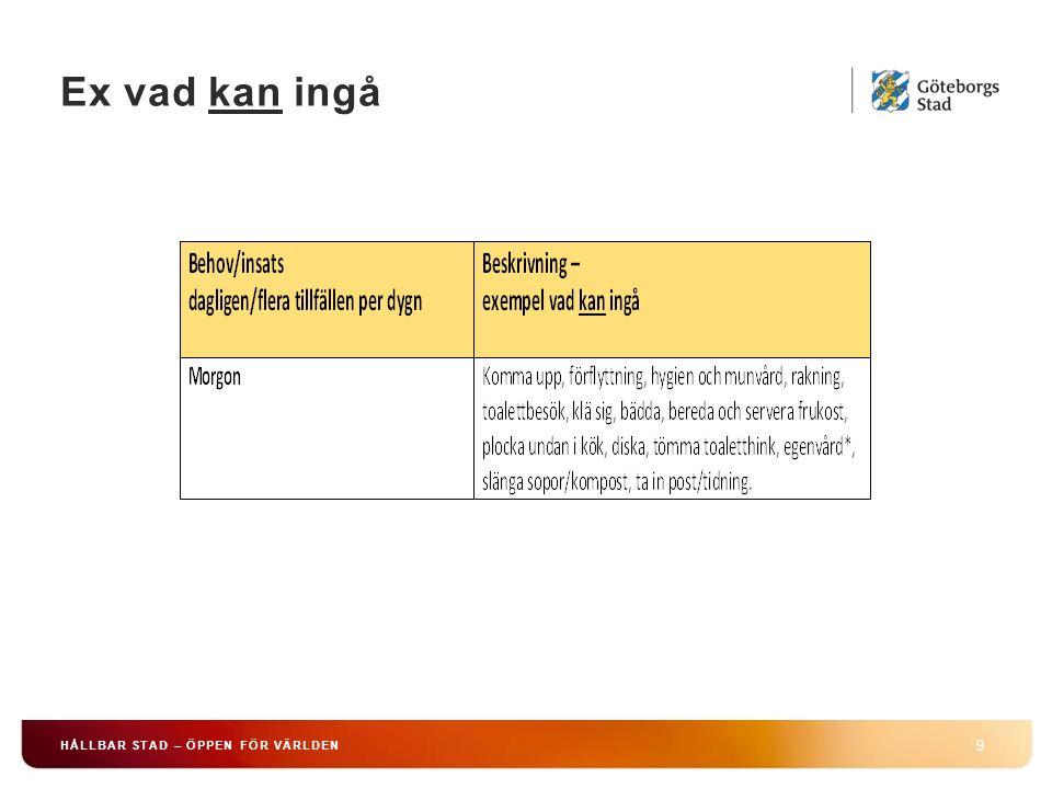 Dagliga behov och punktinsats 10 HÅLLBAR STAD – ÖPPEN FÖR VÄRLDEN Vägledningen har delats in i två avsnitt Dagliga behov Behov av punktinsats/enstaka insats.