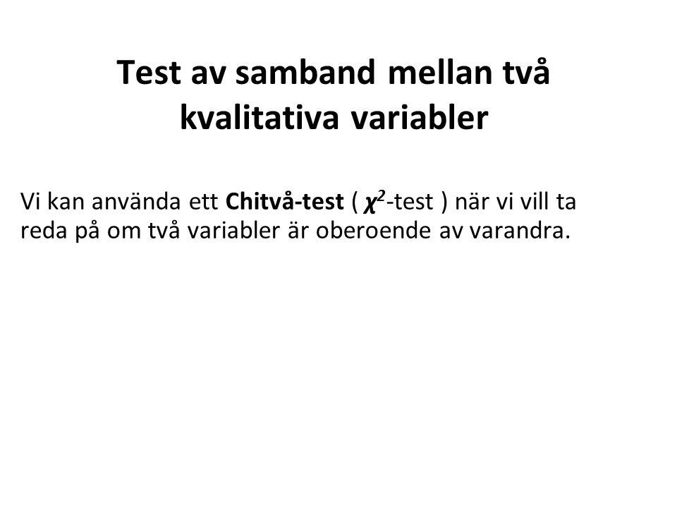 Test av samband mellan två kvalitativa variabler Vi kan använda ett Chitvå-test ( χ 2 -test ) när vi vill ta reda på om två variabler är oberoende av varandra.