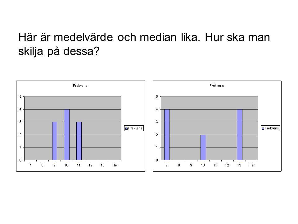 Här är medelvärde och median lika. Hur ska man skilja på dessa