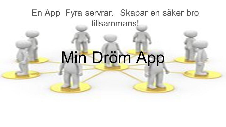 Min Dröm App En App Fyra servrar. Skapar en säker bro tillsammans!