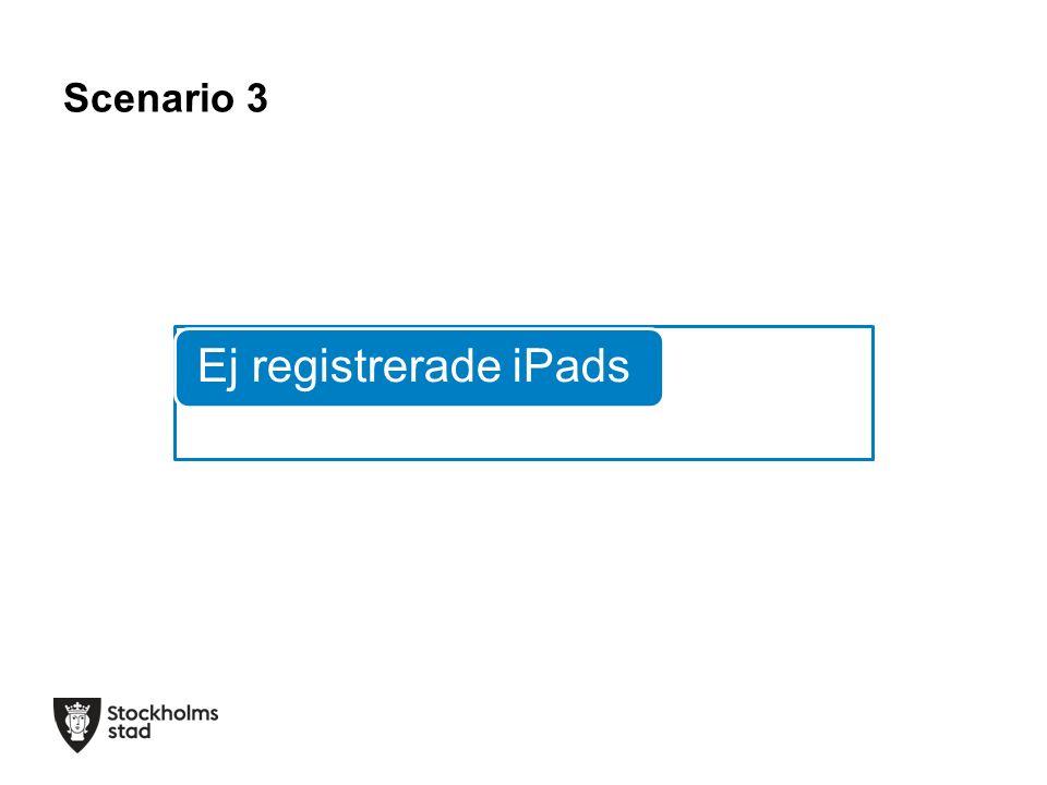Scenario 3 Ej registrerade iPads