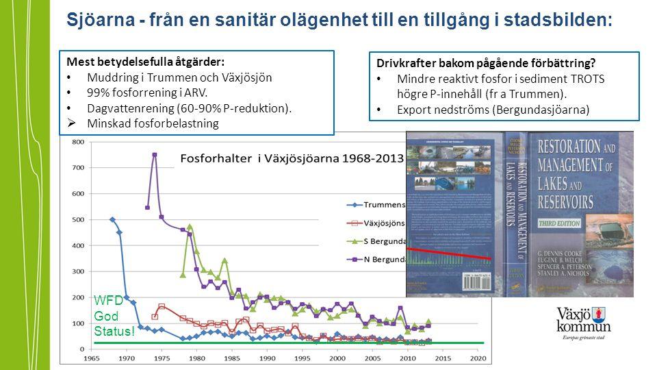 Bland annat: Exjobb: Phoslock/AlCl PhD-projekt 2015- Mätningar löst/tot al (Si mm) Kartering bottnar Kompletterande utredningar/undersökningar