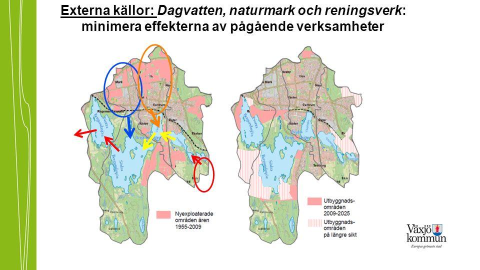 Externa källor: Dagvatten, naturmark och reningsverk: minimera effekterna av pågående verksamheter