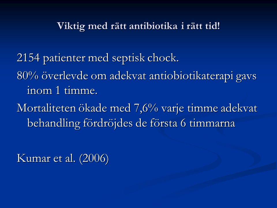 Viktig med rätt antibiotika i rätt tid! 2154 patienter med septisk chock. 80% överlevde om adekvat antiobiotikaterapi gavs inom 1 timme. Mortaliteten