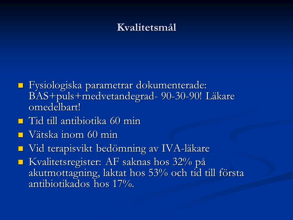 Kvalitetsmål Fysiologiska parametrar dokumenterade: BAS+puls+medvetandegrad- 90-30-90! Läkare omedelbart! Fysiologiska parametrar dokumenterade: BAS+p