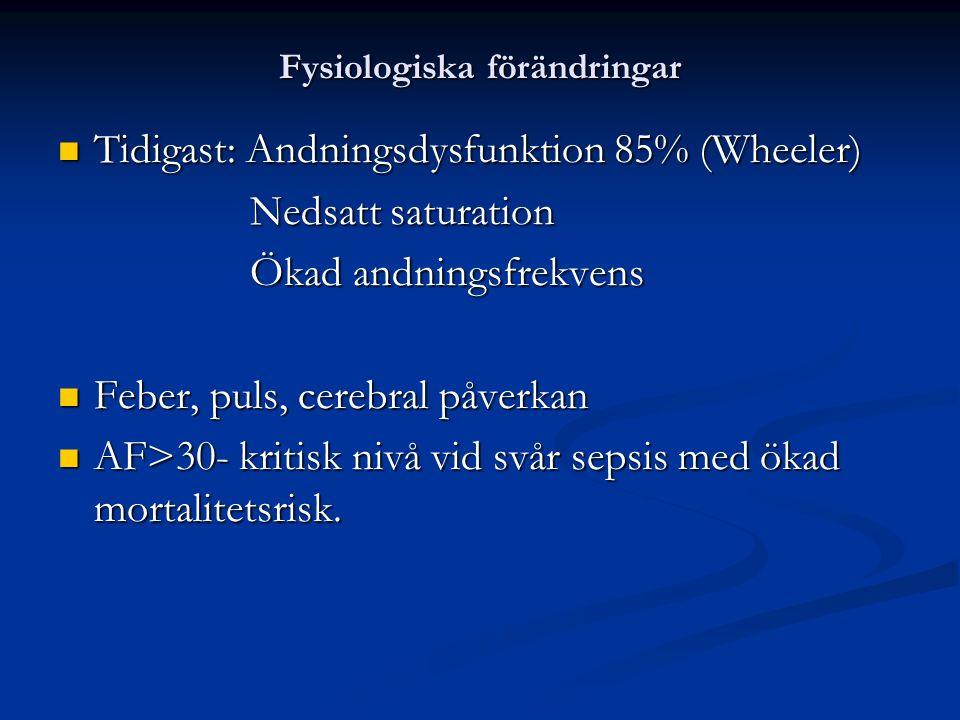 Fysiologiska förändringar Tidigast: Andningsdysfunktion 85% (Wheeler) Tidigast: Andningsdysfunktion 85% (Wheeler) Nedsatt saturation Nedsatt saturatio