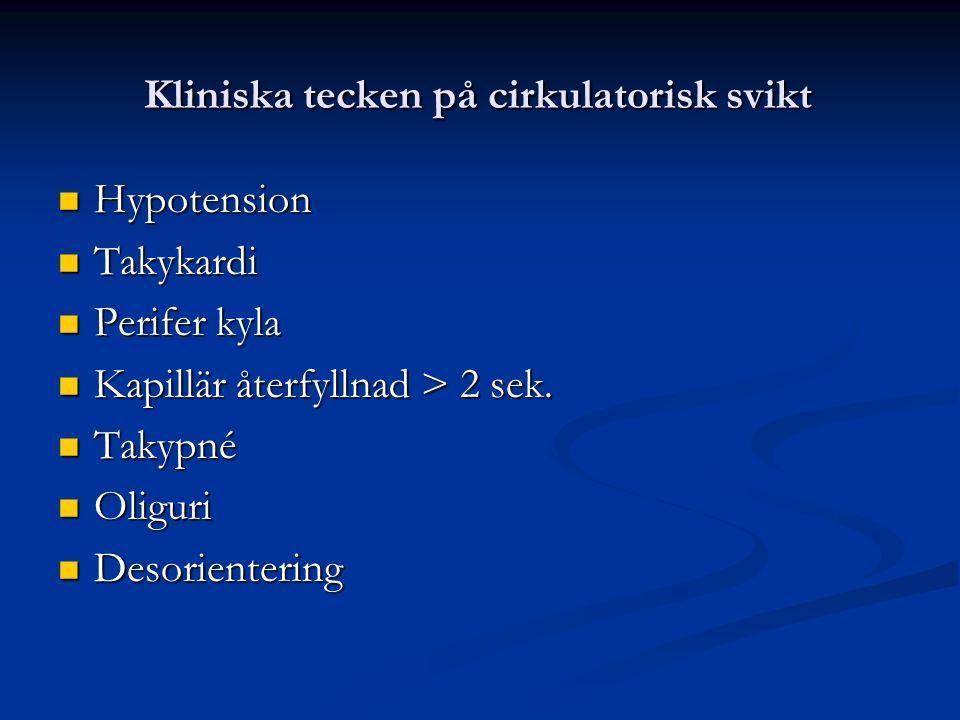 Kliniska tecken på cirkulatorisk svikt Hypotension Hypotension Takykardi Takykardi Perifer kyla Perifer kyla Kapillär återfyllnad > 2 sek. Kapillär åt
