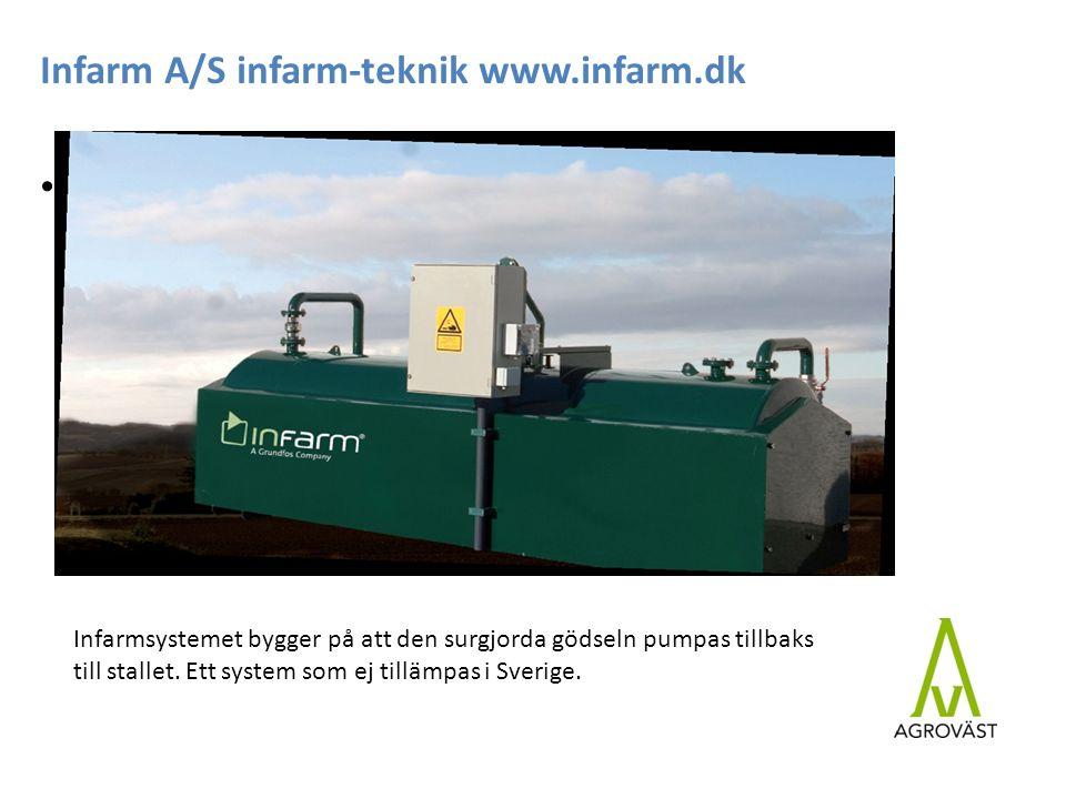 Infarm A/S infarm-teknik www.infarm.dk Infarmsystemet bygger på att den surgjorda gödseln pumpas tillbaks till stallet.