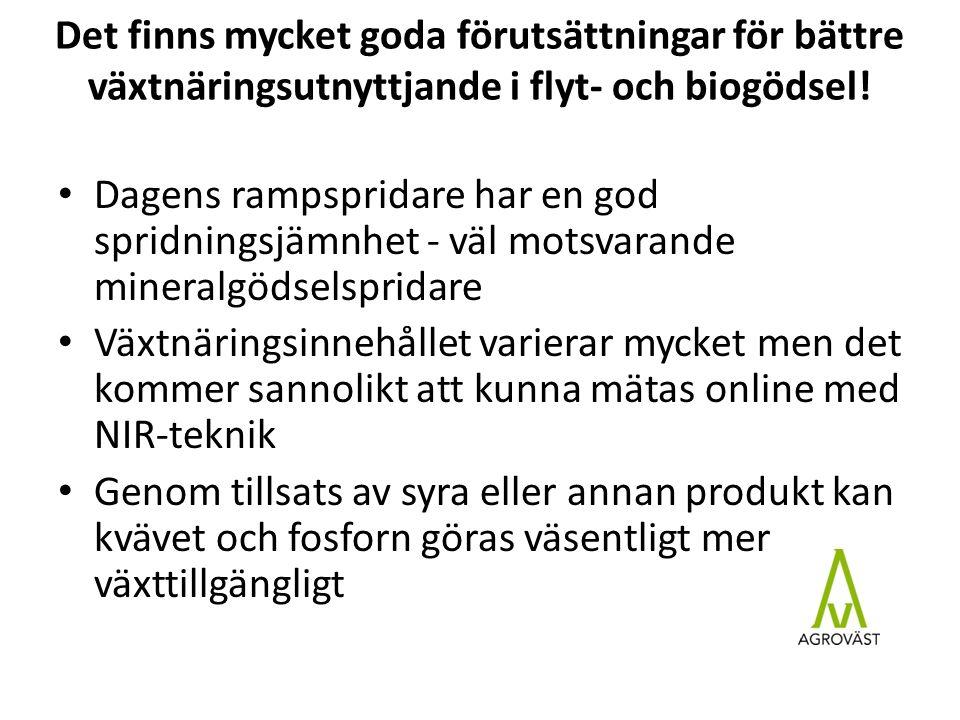 Källa: Sofia Delin, SLU Skara Kol/kvävekvoten har avgörande betydelse för kväveeffekten (Krukförsök)