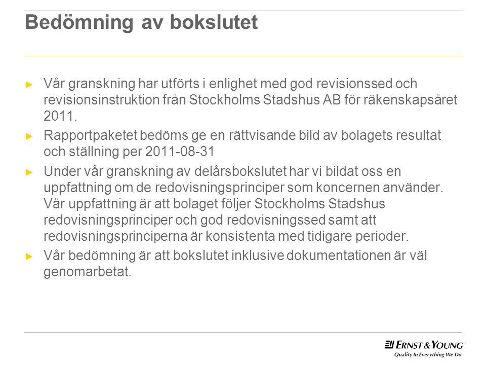 Bedömning av bokslutet ► Vår granskning har utförts i enlighet med god revisionssed och revisionsinstruktion från Stockholms Stadshus AB för räkenskapsåret 2011.