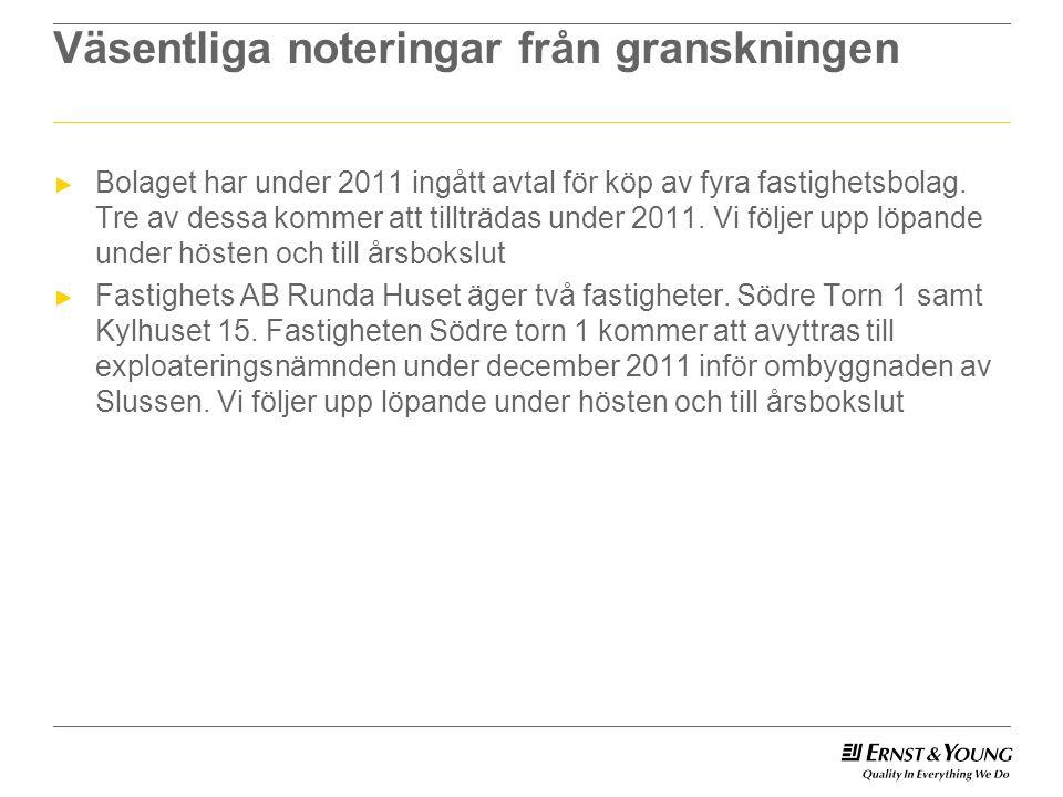 Väsentliga noteringar från granskningen ► Bolaget har under 2011 ingått avtal för köp av fyra fastighetsbolag.