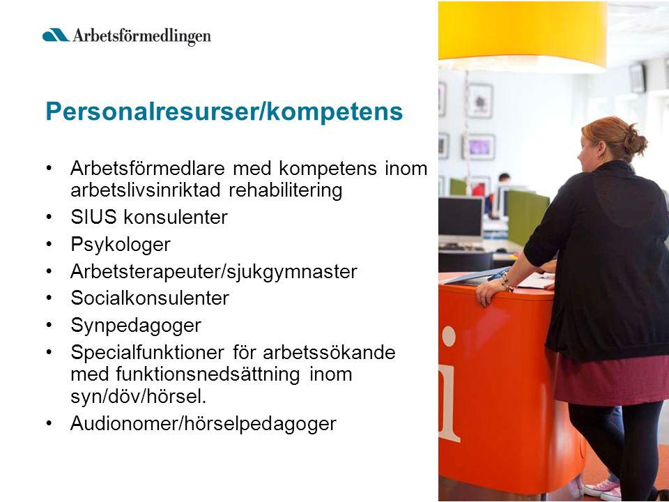 Personalresurser/kompetens Arbetsförmedlare med kompetens inom arbetslivsinriktad rehabilitering SIUS konsulenter Psykologer Arbetsterapeuter/sjukgymn